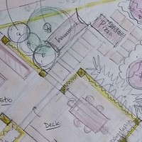 Garden design samples for various landscape design plans.
